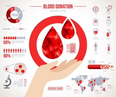 types: Donor infographics. Icons set about blood donation lifesaving and hospital assistance. Vector illustration. World blood donor day 14 June. Blood drop creative illustration. Medical Design elements.