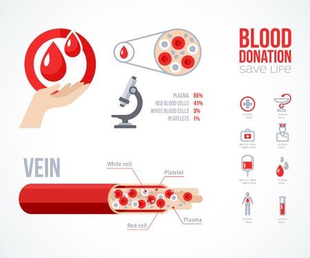 foot donateurs Icons Set. Don de sang de sauvetage et d'assistance hôpital. Vector illustration. Monde sang Jour des donateurs. goutte de sang. Medical Design Elements. Schéma Veine humaine. Vecteurs
