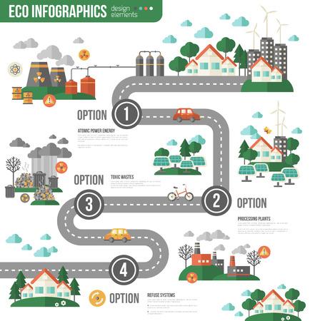 Ecologie Infographies avec Road Town. Vector illustration. modèle de l'environnement avec des icônes plates. Eco Ville et architecture durable. Bâtiments avec des panneaux solaires. La pollution par les usines toxiques.
