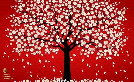 Kirschblütenhintergrund mit weißem Kirschblüte-Baum auf Rot für chinesisches Neujahrsdesign. Vektor-Illustration. Hieroglyphenübersetzung - Segen, viel Glück.