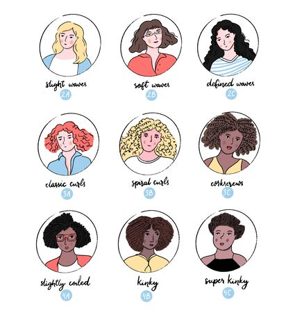 Curly hair types, girls with different patterns of curl and waves. Portraits of diverse women, hand drawn doodle style vector. Kinky, coily and corkscrews hair