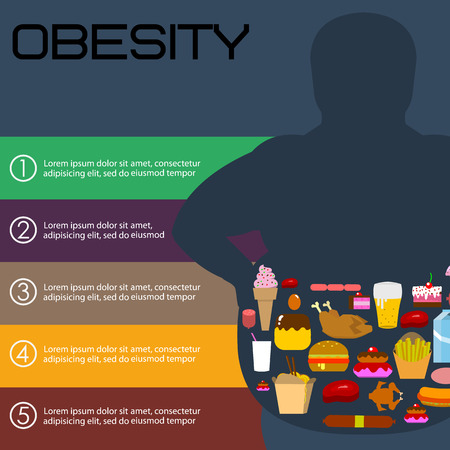 obesity: fat human.Food.Obesity infographik.