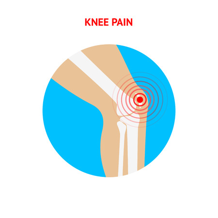 knee: Knee pain. Knee pain icon isolated on white background. Human knee. Vector design element. Illustration