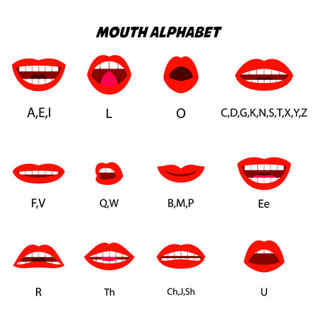 Mouth alphabet. Character mouth lip sync. Design element for character voice  animation, motion design. Vector illustration. Vettoriali