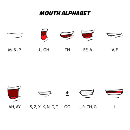 Alfabet ust. Usta warg ust. Element służący do animacji postaci głosowych, projektowanie ruchu. Ilustracji wektorowych.