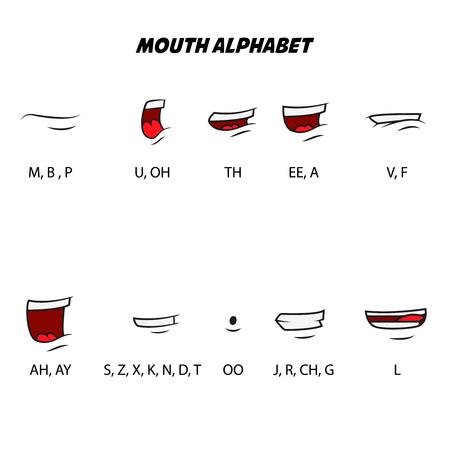 Mouth Alphabet. Character Mund Lippensynchronität. Design-Element für die Zeichensprachanimation, Motion-Design. Vektor-Illustration.