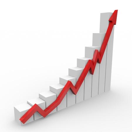 경향: 빨간색 화살표가 올라가고 비즈니스 그래프