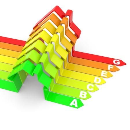 白のエネルギー効率の概念。コンピューター生成イメージ。