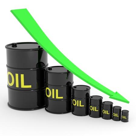 regress: Decreasing oil barrels graph. Computer generated image.