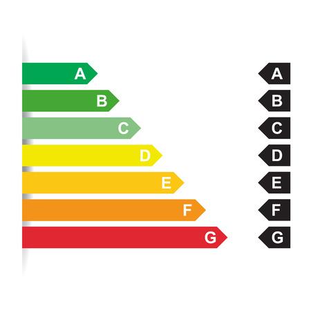 eficiencia energetica: Clase de eficiencia energ�tica