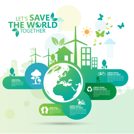 business environment: environment