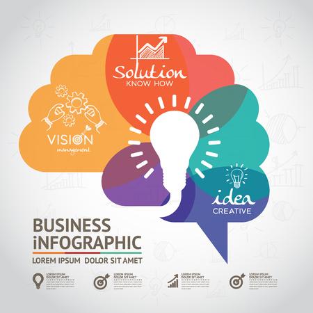 pensamiento creativo: diseño infografía vector cerebro