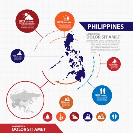 Filippijnen kaart infographic