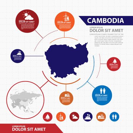 cambodia: cambodia map infographic