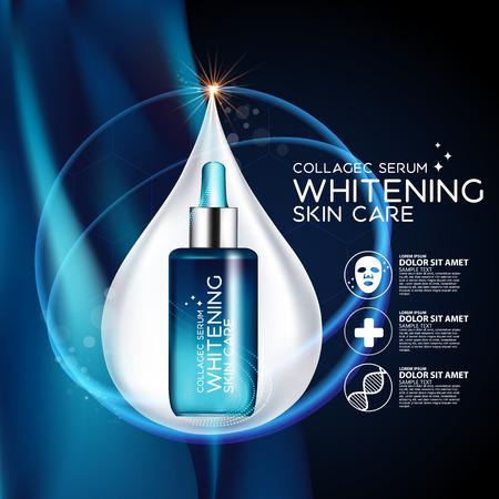 Soin Sérum de collagène Fond Concept peau cosmétique