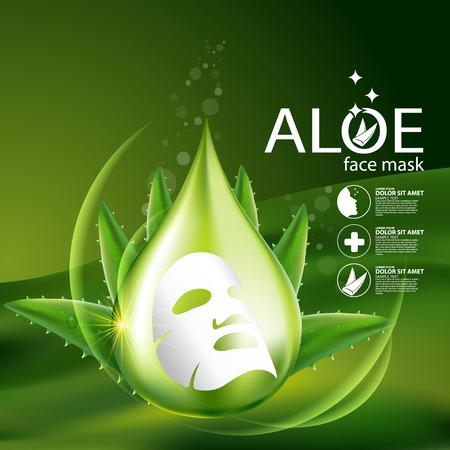 Aloe Vera collagen Mask Serum and Background Concept Skin Care Cosmetic.