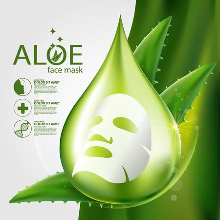 serum: Aloe Vera collagen Mask Serum and Background Concept Skin Care Cosmetic.