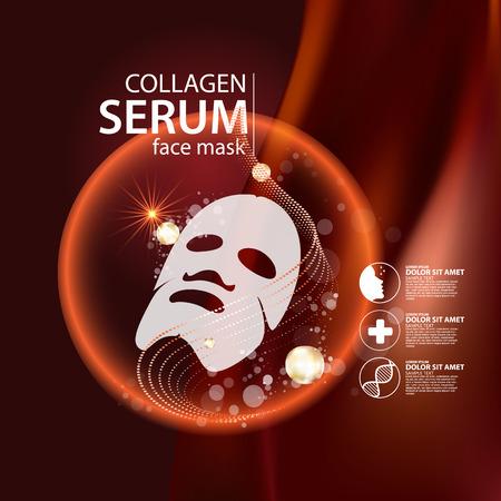 collagen: collagen mask Serum Background Concept Skin Care Cosmetic Illustration