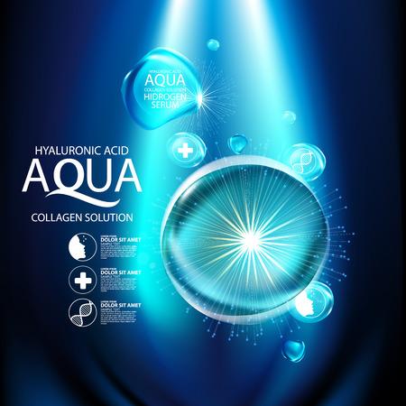 cosmetics background: aqua skin collagen Serum and Background Concept Skin Care Cosmetic.
