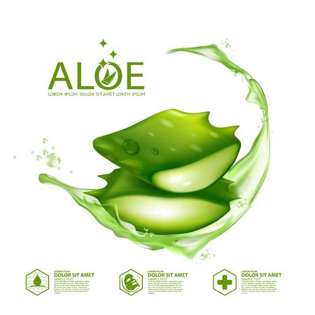 Aloe Vera Collagen Serum Kosmetyk do pielęgnacji skóry. Ilustracje wektorowe