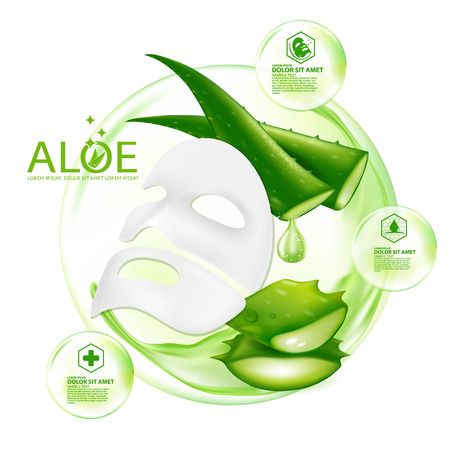 Aloe Vera collagen Mask Serum and Background Concept Skin Care Cosmetic.