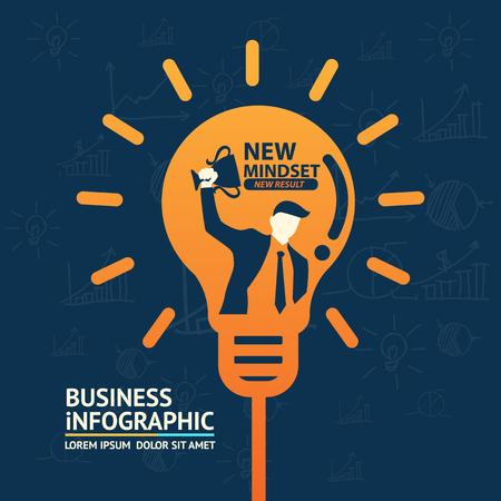 New Mindset New Results  Business Mindset Concept