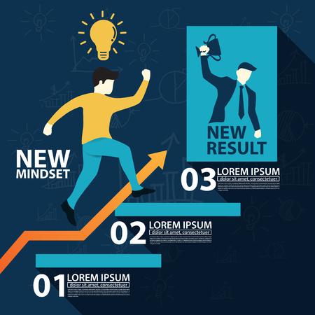 Nouvel état d'esprit Nouveaux résultats / Concept d'état d'esprit d'entreprise