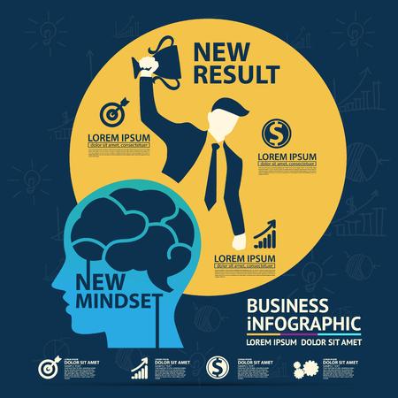 Nueva mentalidad Nuevos resultados / Concepto de mentalidad empresarial