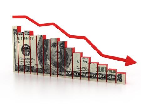 perdidas y ganancias: crisis financiera, el dólar diagrama de