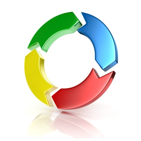 colorful arrows forming circle - cycle 3d concept Stock Photo - 19776058