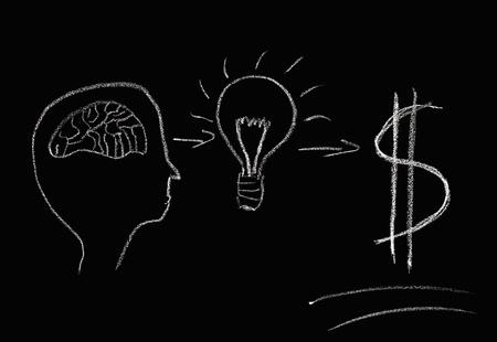 generate: good ideas generate money