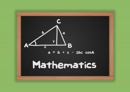 Chalkboard with mathematics symbol