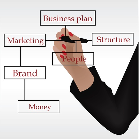 Cropped illustrated image of a businesswoman drawing a business flow chart. Illustration