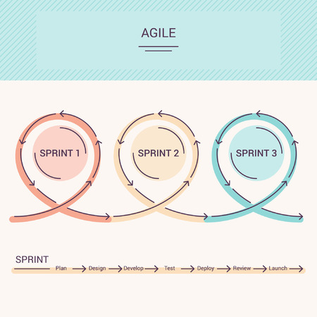 Vector agile project management circles, which represent a life cycle of product development in linear style and in pastel palette