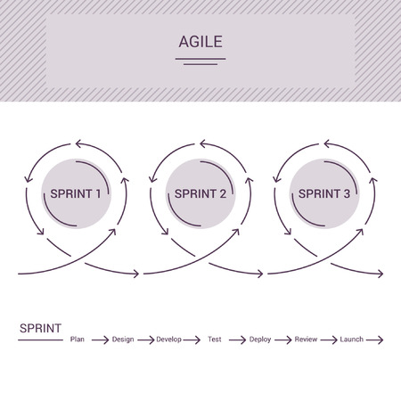Vector agile project management circles, which represent a life cycle of product development in linear style
