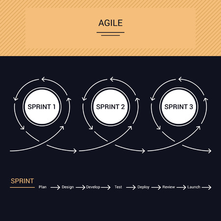 Vector agile project management circles