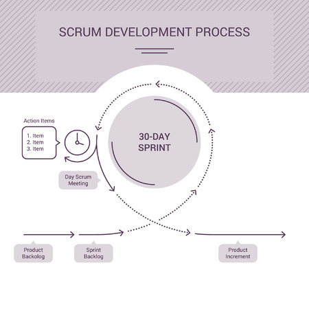 Colored Scrum processes summary. Scrum methodology concept, roles and events. Vector illustration, made in pastel palette.