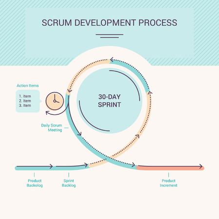 Colored Scrum processes summary. Full Scrum methodology concept, roles and events. Vector illustration, made in pastel palette. Illustration