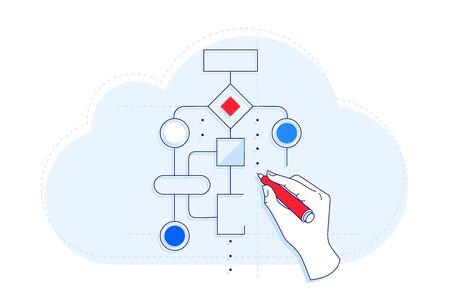 Klient tworzy przepływ pracy bez kodowania liniowej ilustracji. SaaS i iPaaS. Chmura obliczeniowa.