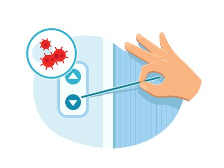 Human hand pressing the elevator call button with a toothpick to avoid the skin to surface contact in public place. Safety tips during COVID-19 pandemia. Coronavirus and other infections prevention.