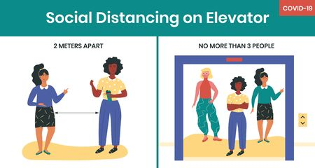 Social distancing in elevator during COVID-19 quarantine horizontal vector memo illustration. Prevention of coronavirus infection by keeping distance of 2 meters. Self care and social responsibility.