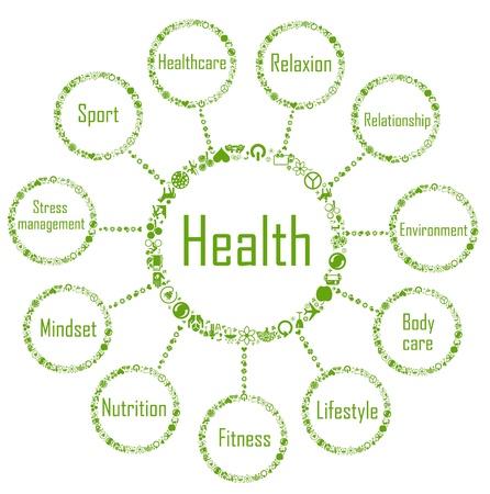 estrella de la vida: Ilustraci�n de concepto de ciclo de Ecolog�a de planeta saludable