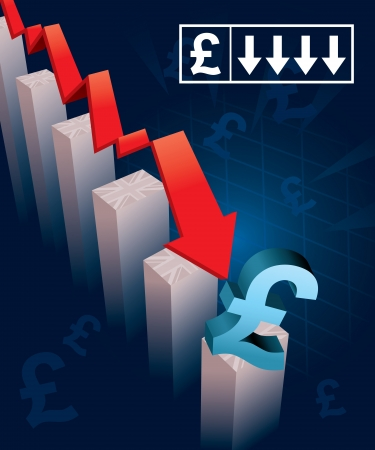 exchange loss: Illustration of financial graphs and British Pound currency symbols crashing to the floor