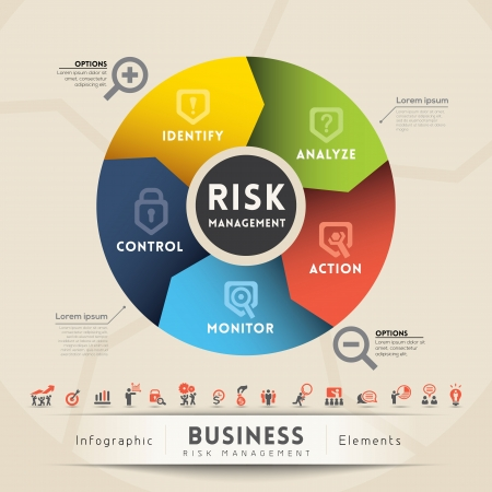 pie diagrams: Risk Management Concept Diagram Illustration