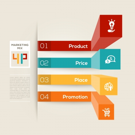 marketing mix: Modern style graph layout with 4 P Marketing Mix Business concept Illustration