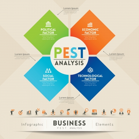 strategic planning: PEST Analysis Strategy Diagram Illustration
