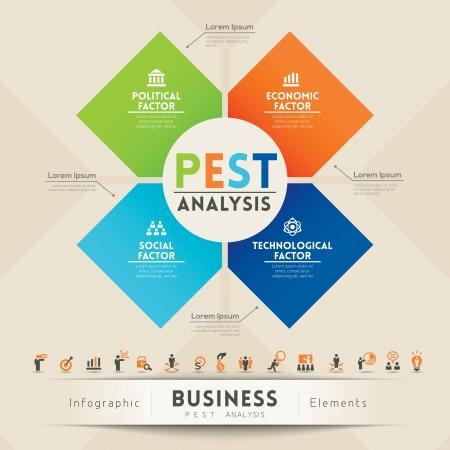 PEST diagramme de l'analyse de la stratégie Banque d'images - 21948343