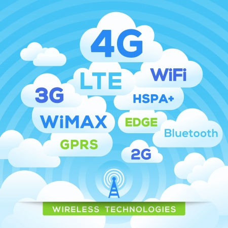 word collage: Wireless Technologies 4G LTE Wifi WiMax 3G HSPA  GPRS Illustration
