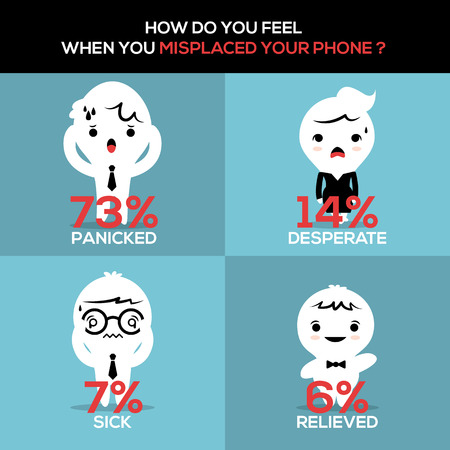 Mobile mindset study : How did people feel when they misplaced their phone? Vector info illustration