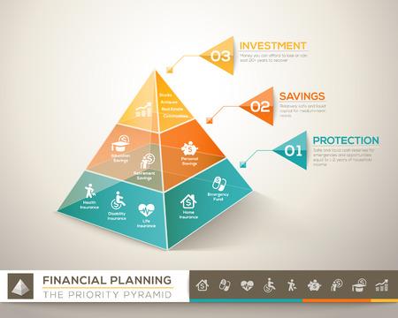 planificacion familiar: Pirámide de planificación financiera gráfica infografía elemento de diseño